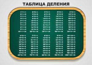 Вот , пожалуйста , таблица умноженя