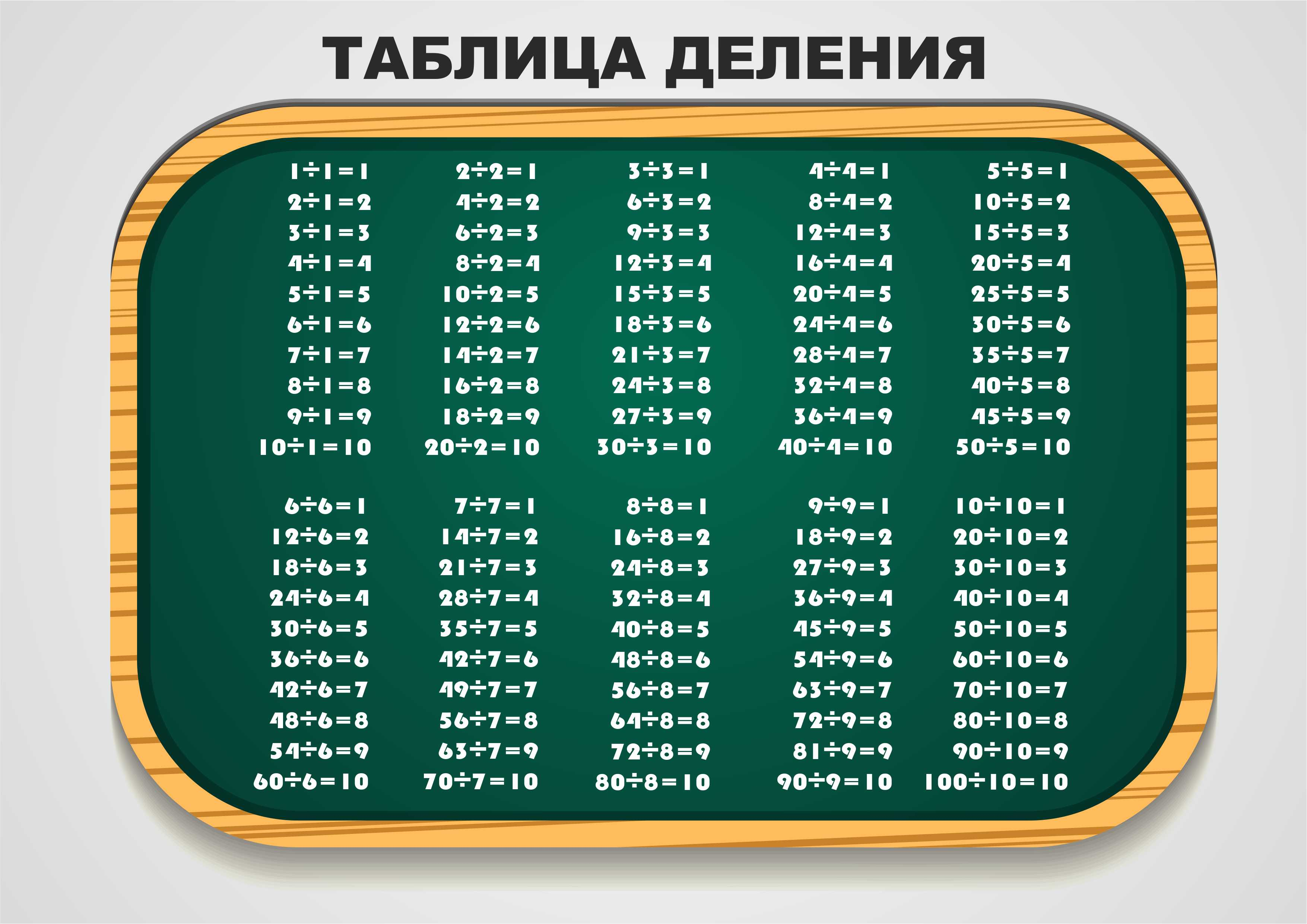 деления картинках таблицу скачать в
