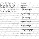 буквы и слова