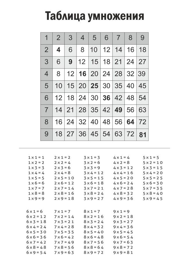 горки прокатиться, таблица умножения картинки на печать миллер его жена