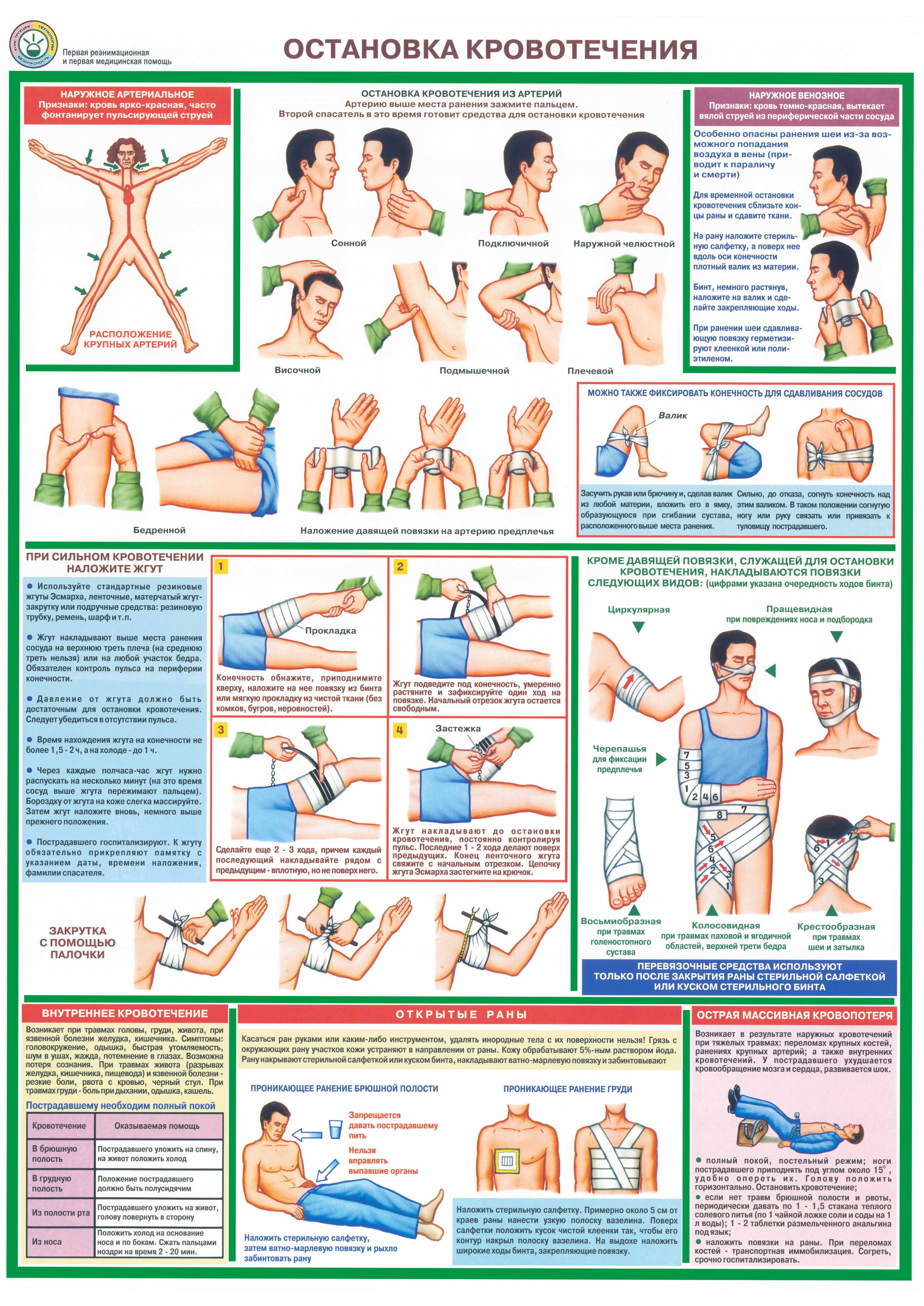 Первая медицинская помощь инструкция в картинках